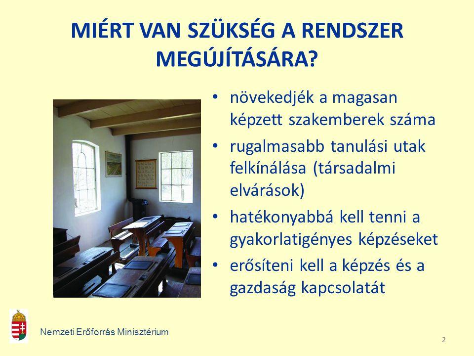 333 A KÉPZÉSI PROGRAMOK SZINTJEI iskola előtti oktatás első- (alap-) fokú oktatás másod- (közép-) fokú oktatás harmad- (felső-) fokú oktatás ISCED osztályozás 0 1, 2 3, 4 5, 6, 7, 8 Nemzeti Erőforrás Minisztérium