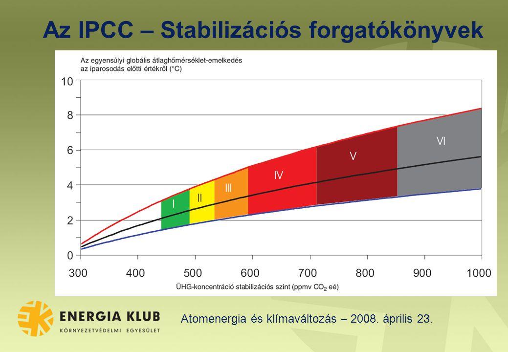 Atomenergia és klímaváltozás – 2008. április 23. Az IPCC – Stabilizációs forgatókönyvek