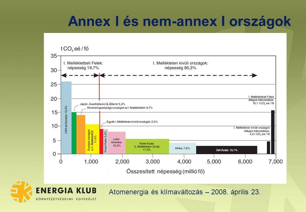 Atomenergia és klímaváltozás – 2008. április 23. Annex I és nem-annex I országok