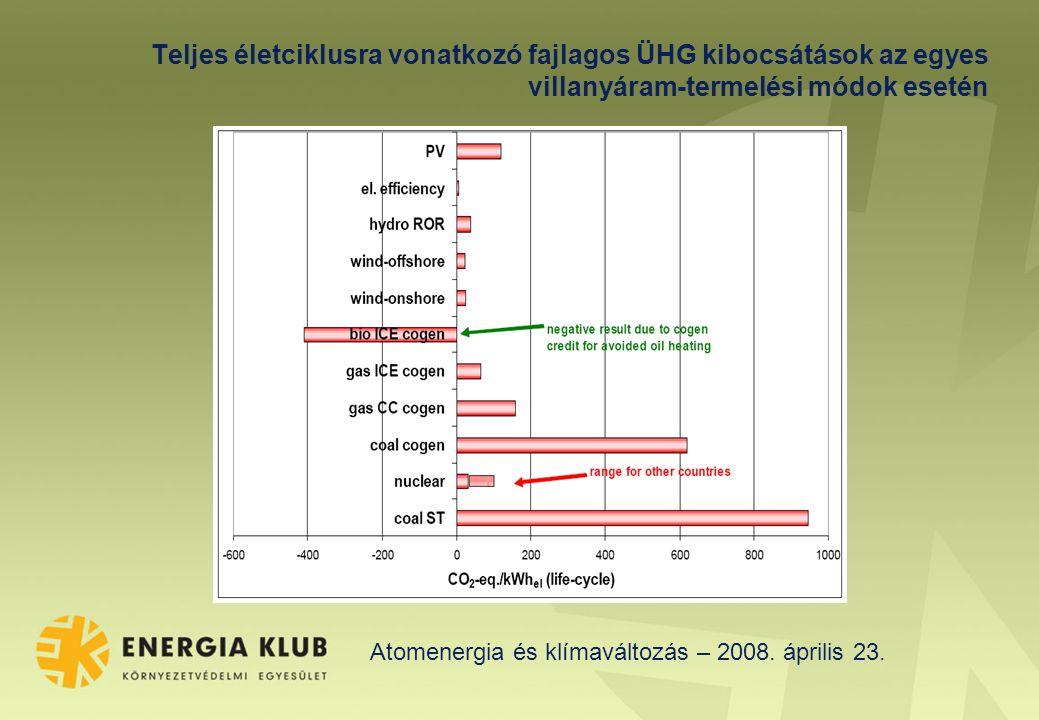 Atomenergia és klímaváltozás – 2008. április 23. ÜHG kibocsátás elkerülési költségei $ $ € £ €