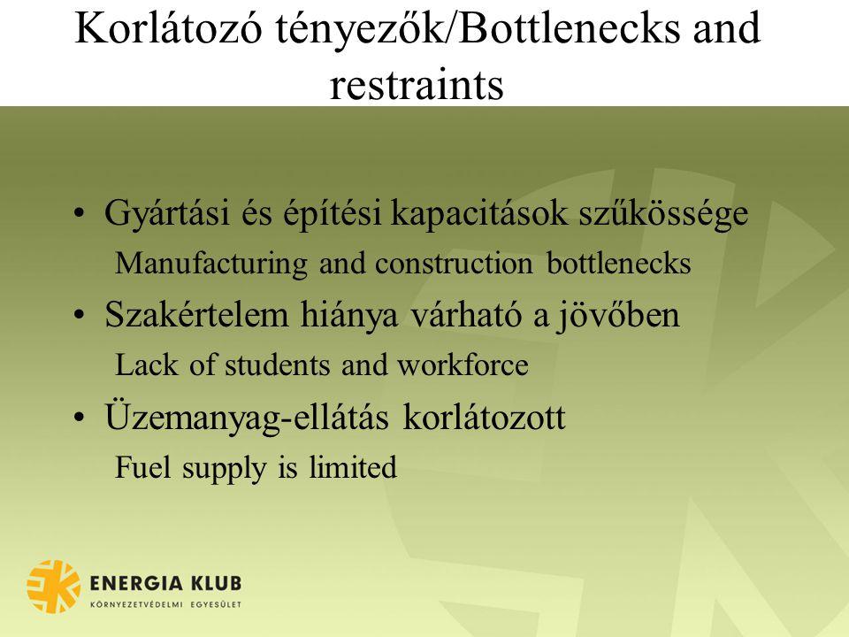Korlátozó tényezők/Bottlenecks and restraints Gyártási és építési kapacitások szűkössége Manufacturing and construction bottlenecks Szakértelem hiánya