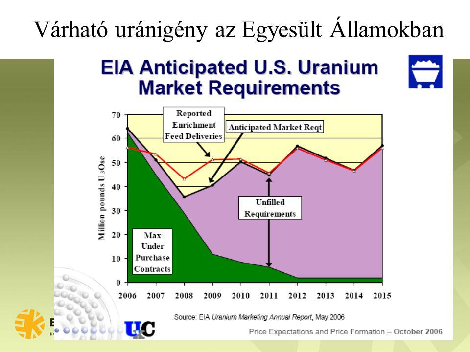 Várható uránigény az Egyesült Államokban