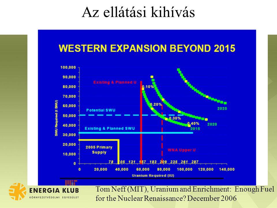 Az ellátási kihívás Tom Neff (MIT), Uranium and Enrichment: Enough Fuel for the Nuclear Renaissance? December 2006