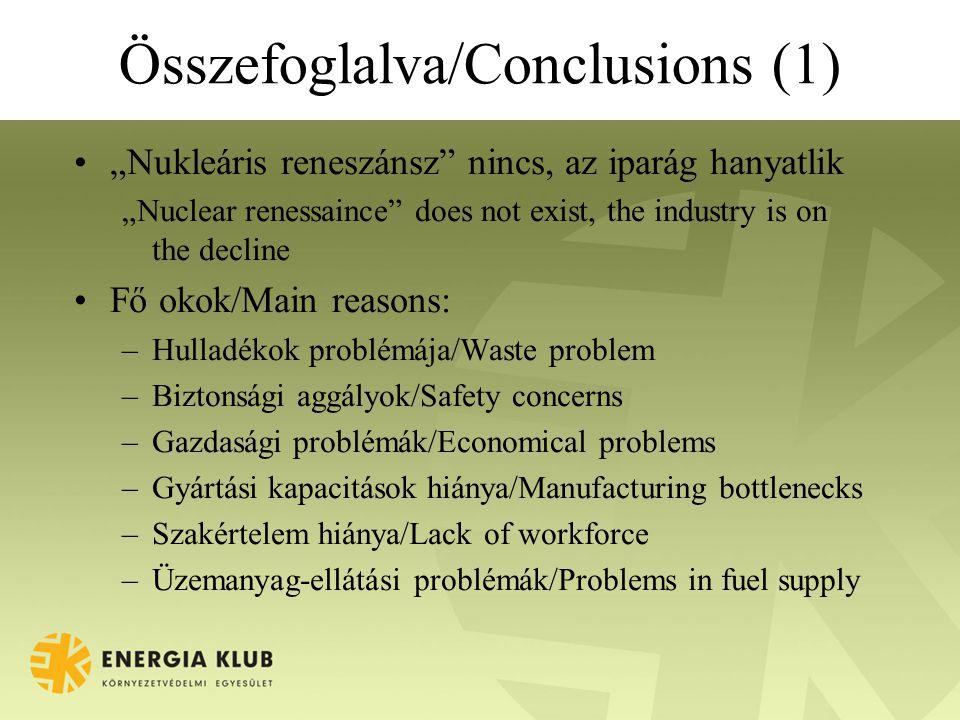 """Összefoglalva/Conclusions (1) """"Nukleáris reneszánsz nincs, az iparág hanyatlik """"Nuclear renessaince does not exist, the industry is on the decline Fő okok/Main reasons: –Hulladékok problémája/Waste problem –Biztonsági aggályok/Safety concerns –Gazdasági problémák/Economical problems –Gyártási kapacitások hiánya/Manufacturing bottlenecks –Szakértelem hiánya/Lack of workforce –Üzemanyag-ellátási problémák/Problems in fuel supply"""