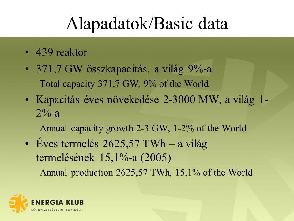 Alapadatok/Basic data 439 reaktor 371,7 GW összkapacitás, a világ 9%-a Total capacity 371,7 GW, 9% of the World Kapacitás éves növekedése 2-3000 MW, a világ 1- 2%-a Annual capacity growth 2-3 GW, 1-2% of the World Éves termelés 2625,57 TWh – a világ termelésének 15,1%-a (2005) Annual production 2625,57 TWh, 15,1% of the World