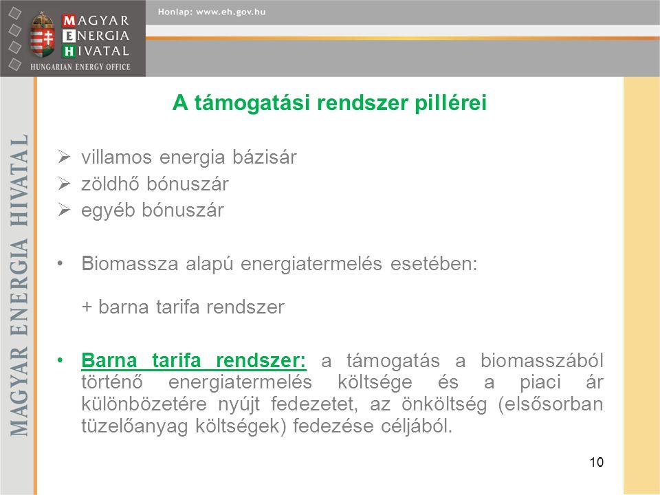 A támogatási rendszer pillérei  villamos energia bázisár  zöldhő bónuszár  egyéb bónuszár Biomassza alapú energiatermelés esetében: + barna tarifa rendszer Barna tarifa rendszer: a támogatás a biomasszából történő energiatermelés költsége és a piaci ár különbözetére nyújt fedezetet, az önköltség (elsősorban tüzelőanyag költségek) fedezése céljából.