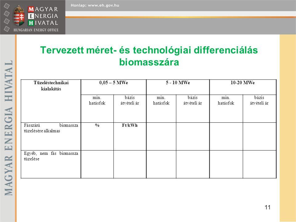 Tervezett méret- és technológiai differenciálás biomasszára Tüzeléstechnikai kialakítás 0,05 – 5 MWe5 - 10 MWe10-20 MWe min. hatásfok bázis átvételi á