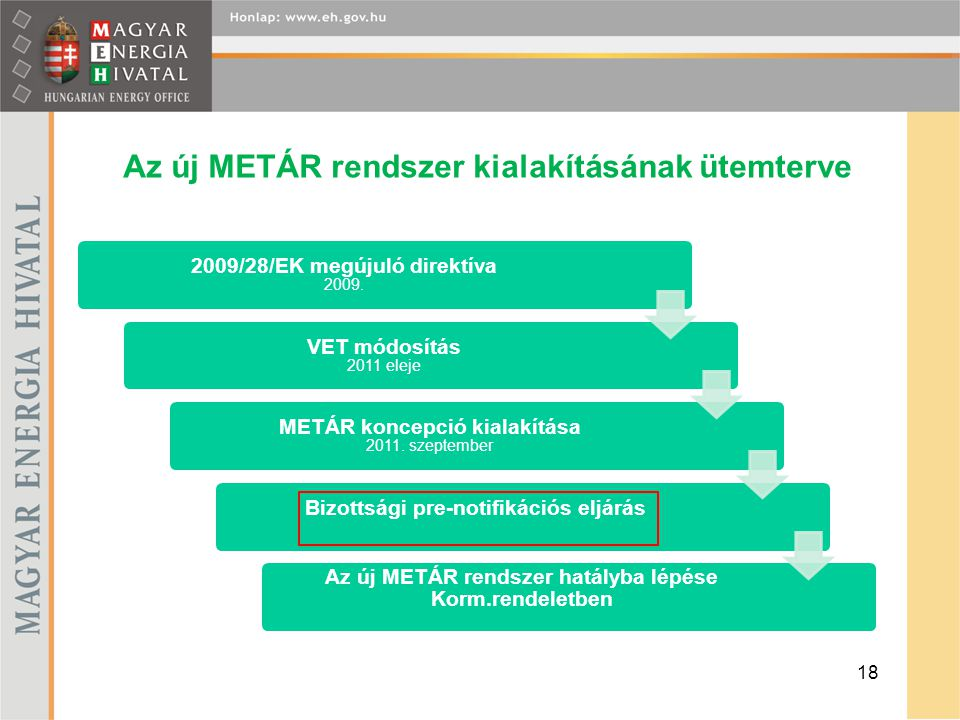Az új METÁR rendszer kialakításának ütemterve 2009/28/EK megújuló direktíva 2009. VET módosítás 2011 eleje METÁR koncepció kialakítása 2011. szeptembe