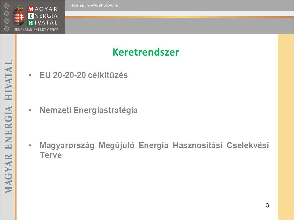 Keretrendszer EU 20-20-20 célkitűzés Nemzeti Energiastratégia Magyarország Megújuló Energia Hasznosítási Cselekvési Terve 3
