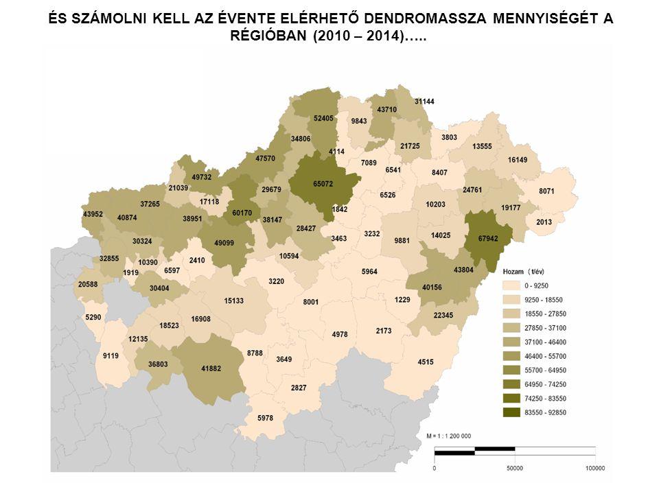 ÉS SZÁMOLNI KELL AZ ÉVENTE ELÉRHETŐ DENDROMASSZA MENNYISÉGÉT A RÉGIÓBAN (2010 – 2014)…..