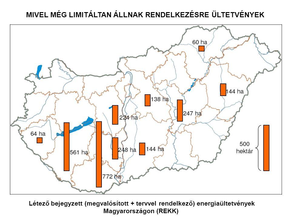 Létező bejegyzett (megvalósított + tervvel rendelkező) energiaültetvények Magyarországon (REKK) MIVEL MÉG LIMITÁLTAN ÁLLNAK RENDELKEZÉSRE ÜLTETVÉNYEK