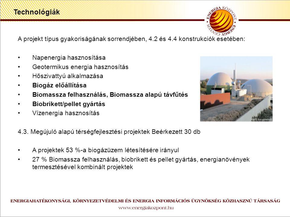 z A projekt típus gyakoriságának sorrendjében, 4.2 és 4.4 konstrukciók esetében: Napenergia hasznosítása Geotermikus energia hasznosítás Hőszivattyú alkalmazása Biogáz előállítása Biomassza felhasználás, Biomassza alapú távfűtés Biobrikett/pellet gyártás Vízenergia hasznosítás 4.3.