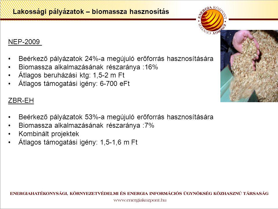 z NEP-2009 Beérkező pályázatok 24%-a megújuló erőforrás hasznosítására Biomassza alkalmazásának részaránya :16% Átlagos beruházási ktg: 1,5-2 m Ft Átlagos támogatási igény: 6-700 eFt ZBR-EH Beérkező pályázatok 53%-a megújuló erőforrás hasznosítására Biomassza alkalmazásának részaránya :7% Kombinált projektek Átlagos támogatási igény: 1,5-1,6 m Ft Lakossági pályázatok – biomassza hasznosítás