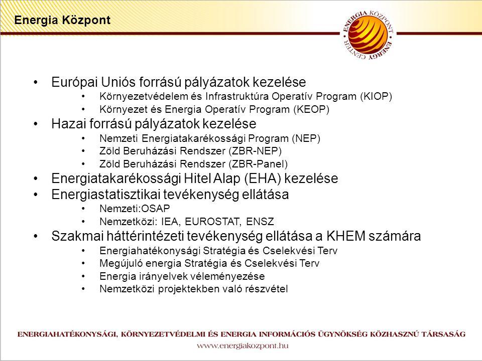 z Európai Uniós forrású pályázatok kezelése Környezetvédelem és Infrastruktúra Operatív Program (KIOP) Környezet és Energia Operatív Program (KEOP) Hazai forrású pályázatok kezelése Nemzeti Energiatakarékossági Program (NEP) Zöld Beruházási Rendszer (ZBR-NEP) Zöld Beruházási Rendszer (ZBR-Panel) Energiatakarékossági Hitel Alap (EHA) kezelése Energiastatisztikai tevékenység ellátása Nemzeti:OSAP Nemzetközi: IEA, EUROSTAT, ENSZ Szakmai háttérintézeti tevékenység ellátása a KHEM számára Energiahatékonysági Stratégia és Cselekvési Terv Megújuló energia Stratégia és Cselekvési Terv Energia irányelvek véleményezése Nemzetközi projektekben való részvétel Energia Központ