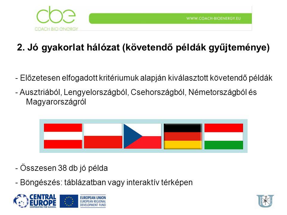 - Előzetesen elfogadott kritériumuk alapján kiválasztott követendő példák - Ausztriából, Lengyelországból, Csehországból, Németországból és Magyarorsz