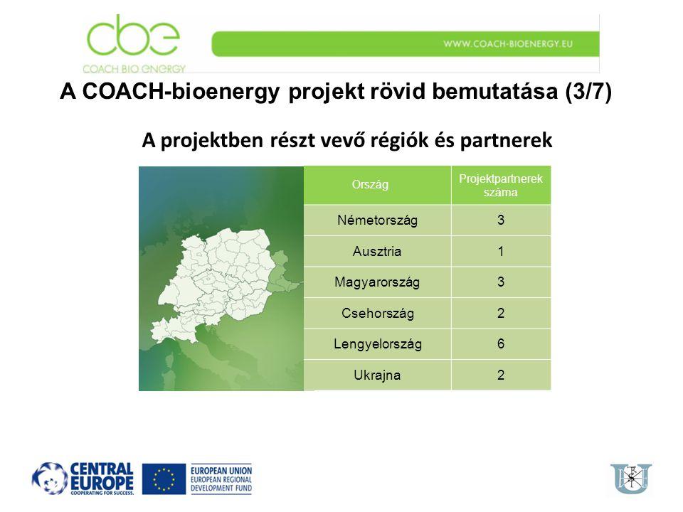 A projektben részt vevő régiók és partnerek Ország Projektpartnerek száma Németország3 Ausztria1 Magyarország 3 Csehország2 Lengyelország6 Ukrajna2 A