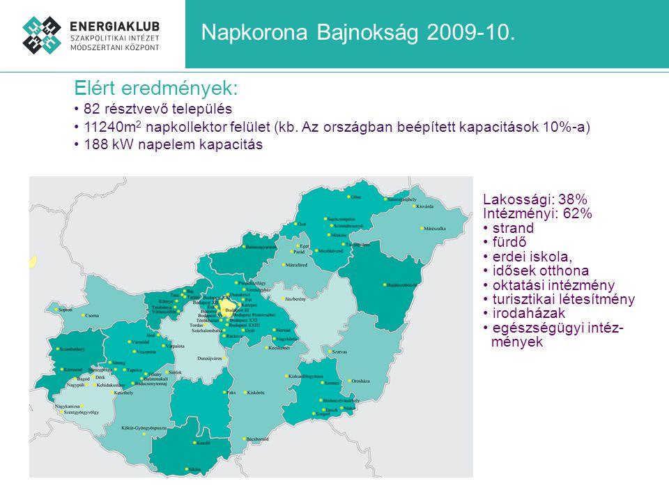 Elért eredmények: 82 résztvevő település 11240m 2 napkollektor felület (kb.