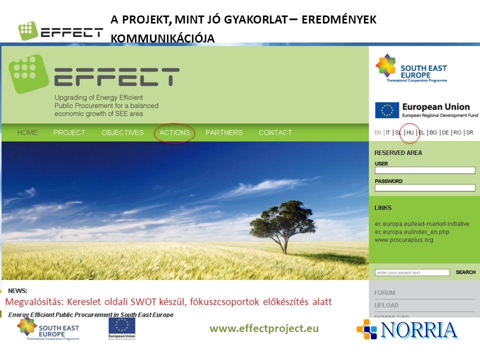 A PROJEKT, MINT JÓ GYAKORLAT – EREDMÉNYEK KOMMUNIKÁCIÓJA www.effectproject.eu Megvalósítás: Kereslet oldali SWOT készül, fókuszcsoportok előkészítés a