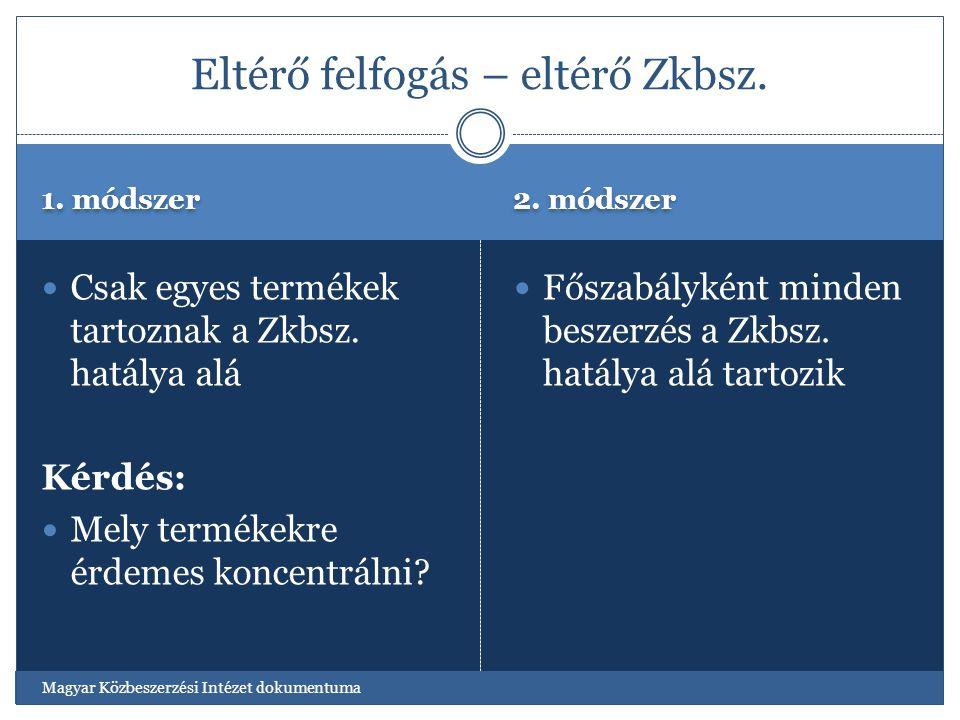 1. módszer 2. módszer Magyar Közbeszerzési Intézet dokumentuma Csak egyes termékek tartoznak a Zkbsz. hatálya alá Kérdés: Mely termékekre érdemes konc