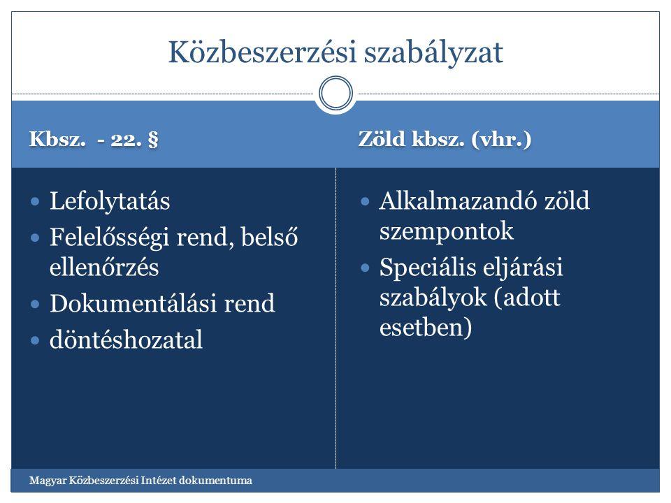Kbsz. - 22. § Zöld kbsz. (vhr.) Lefolytatás Felelősségi rend, belső ellenőrzés Dokumentálási rend döntéshozatal Alkalmazandó zöld szempontok Speciális