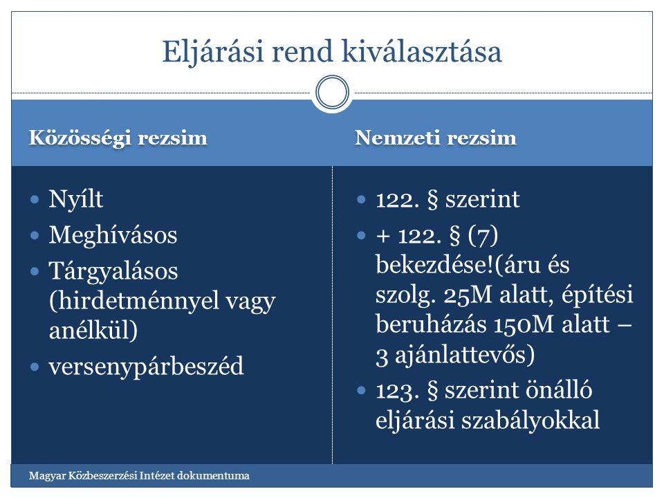 Közösségi rezsim Nemzeti rezsim Nyílt Meghívásos Tárgyalásos (hirdetménnyel vagy anélkül) versenypárbeszéd 122.