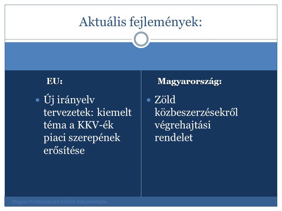 Aktuális fejlemények: EU: Új irányelv tervezetek: kiemelt téma a KKV-ék piaci szerepének erősítése Magyarország: Zöld közbeszerzésekről végrehajtási rendelet Magyar Közbeszerzési Intézet dokumentuma