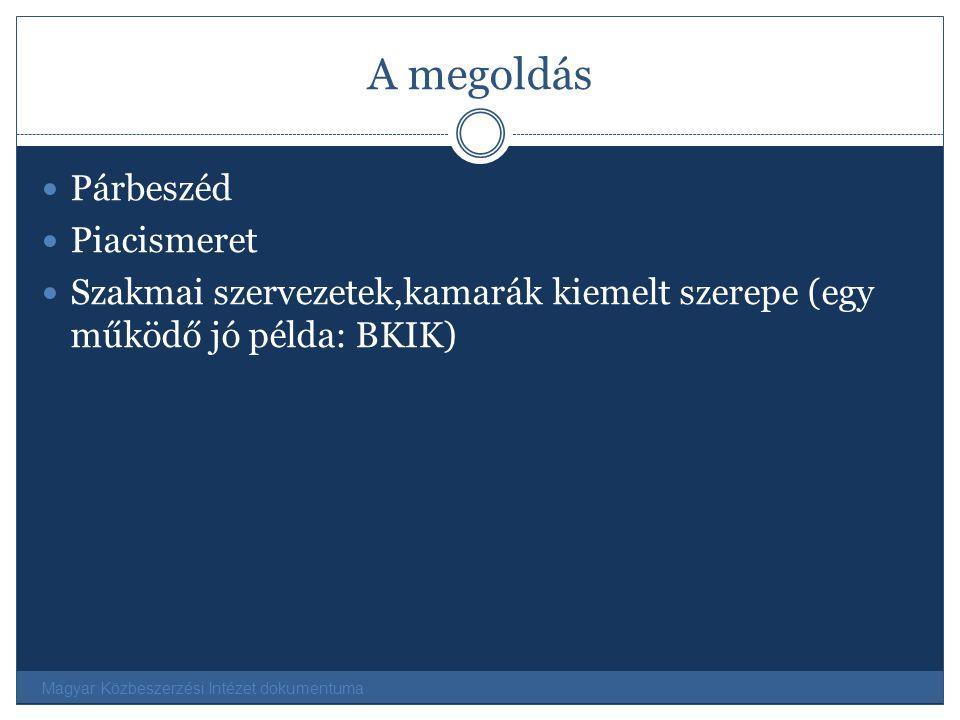 A megoldás Párbeszéd Piacismeret Szakmai szervezetek,kamarák kiemelt szerepe (egy működő jó példa: BKIK) Magyar Közbeszerzési Intézet dokumentuma