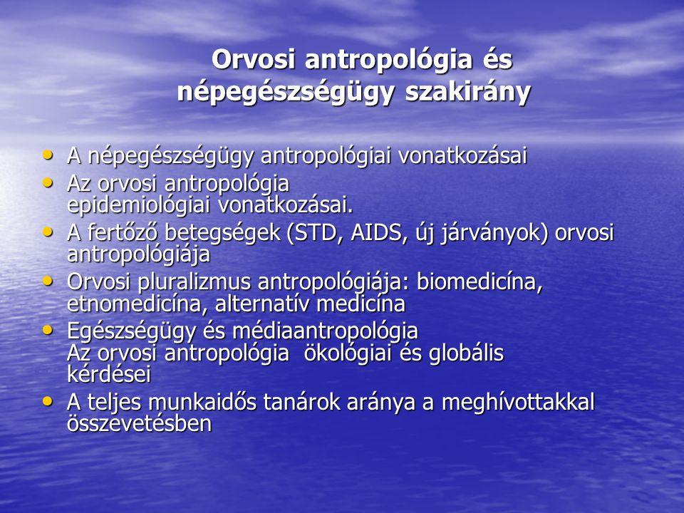 Orvosi antropológia és népegészségügy szakirány Orvosi antropológia és népegészségügy szakirány A népegészségügy antropológiai vonatkozásai A népegészségügy antropológiai vonatkozásai Az orvosi antropológia epidemiológiai vonatkozásai.