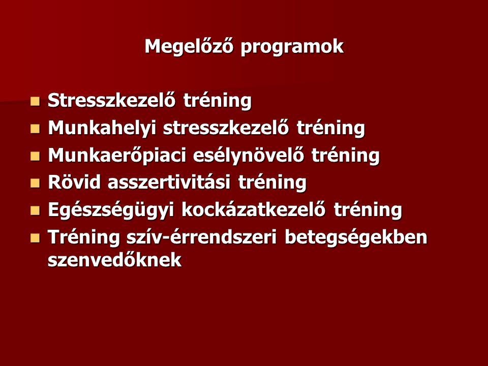 Megelőző programok Stresszkezelő tréning Stresszkezelő tréning Munkahelyi stresszkezelő tréning Munkahelyi stresszkezelő tréning Munkaerőpiaci esélynövelő tréning Munkaerőpiaci esélynövelő tréning Rövid asszertivitási tréning Rövid asszertivitási tréning Egészségügyi kockázatkezelő tréning Egészségügyi kockázatkezelő tréning Tréning szív-érrendszeri betegségekben szenvedőknek Tréning szív-érrendszeri betegségekben szenvedőknek
