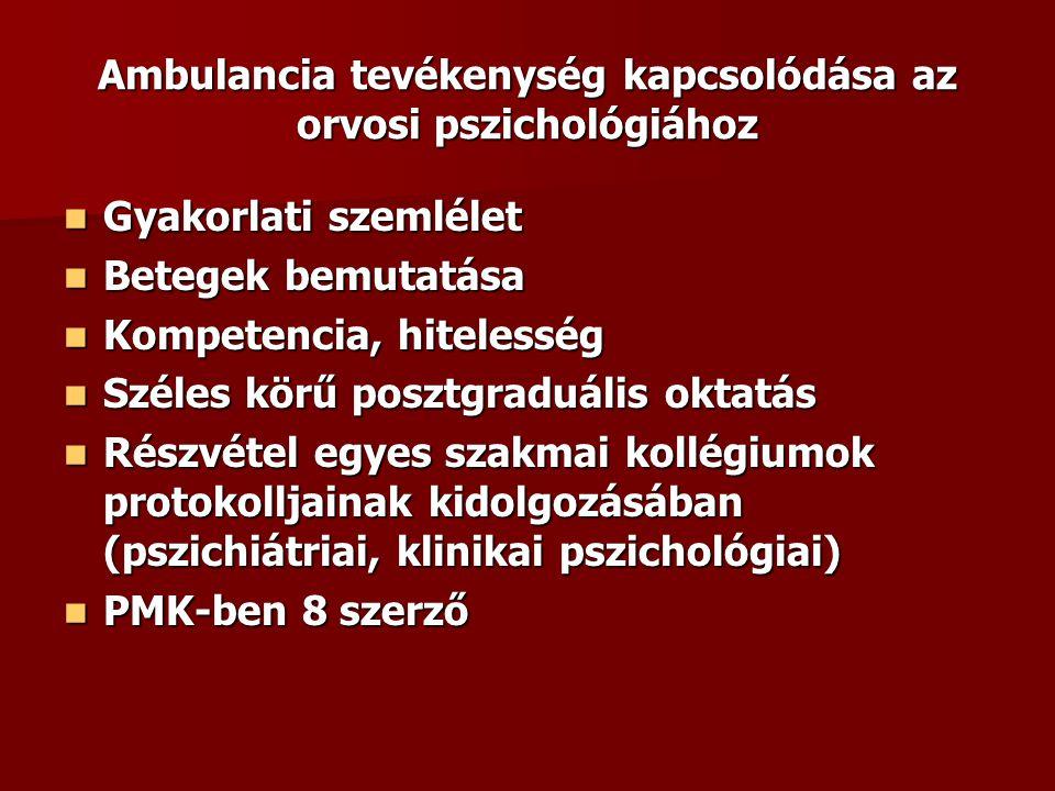 Ambulancia tevékenység kapcsolódása az orvosi pszichológiához Gyakorlati szemlélet Gyakorlati szemlélet Betegek bemutatása Betegek bemutatása Kompetencia, hitelesség Kompetencia, hitelesség Széles körű posztgraduális oktatás Széles körű posztgraduális oktatás Részvétel egyes szakmai kollégiumok protokolljainak kidolgozásában (pszichiátriai, klinikai pszichológiai) Részvétel egyes szakmai kollégiumok protokolljainak kidolgozásában (pszichiátriai, klinikai pszichológiai) PMK-ben 8 szerző PMK-ben 8 szerző