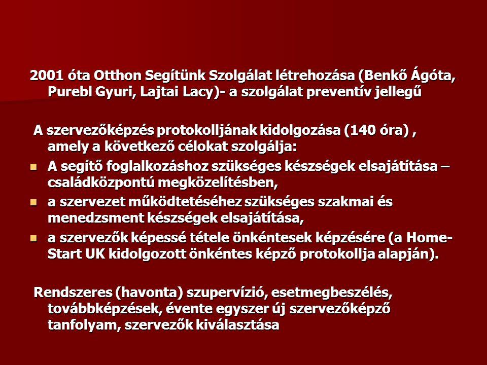 2001 óta Otthon Segítünk Szolgálat létrehozása (Benkő Ágóta, Purebl Gyuri, Lajtai Lacy)- a szolgálat preventív jellegű A szervezőképzés protokolljának
