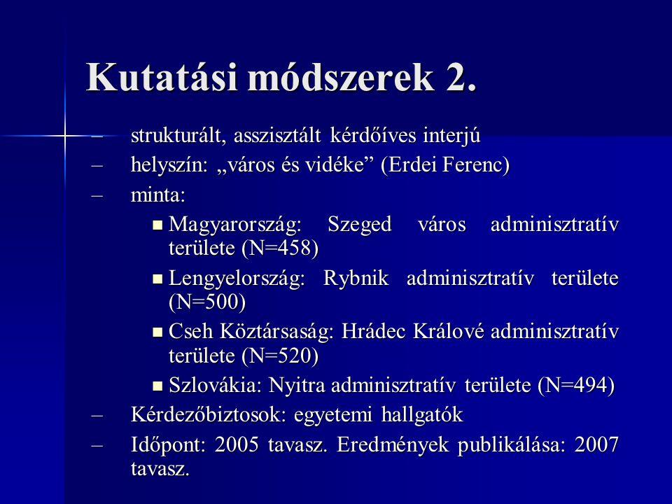 """Kutatási módszerek 2. –strukturált, asszisztált kérdőíves interjú –helyszín: """"város és vidéke"""" (Erdei Ferenc) –minta: Magyarország: Szeged város admin"""