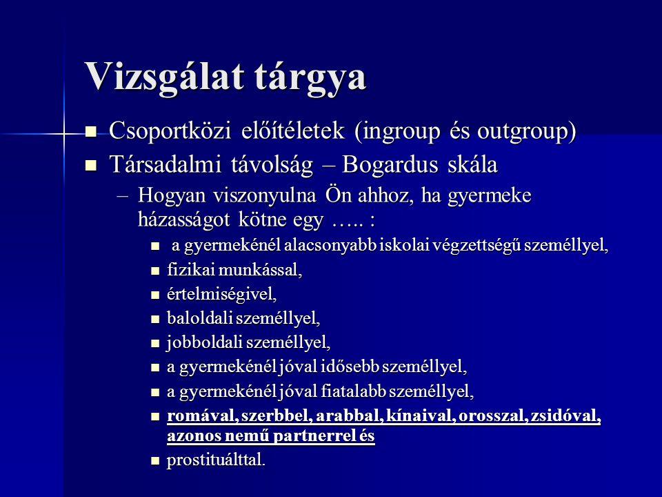 Vizsgálat tárgya Csoportközi előítéletek (ingroup és outgroup) Csoportközi előítéletek (ingroup és outgroup) Társadalmi távolság – Bogardus skála Társ