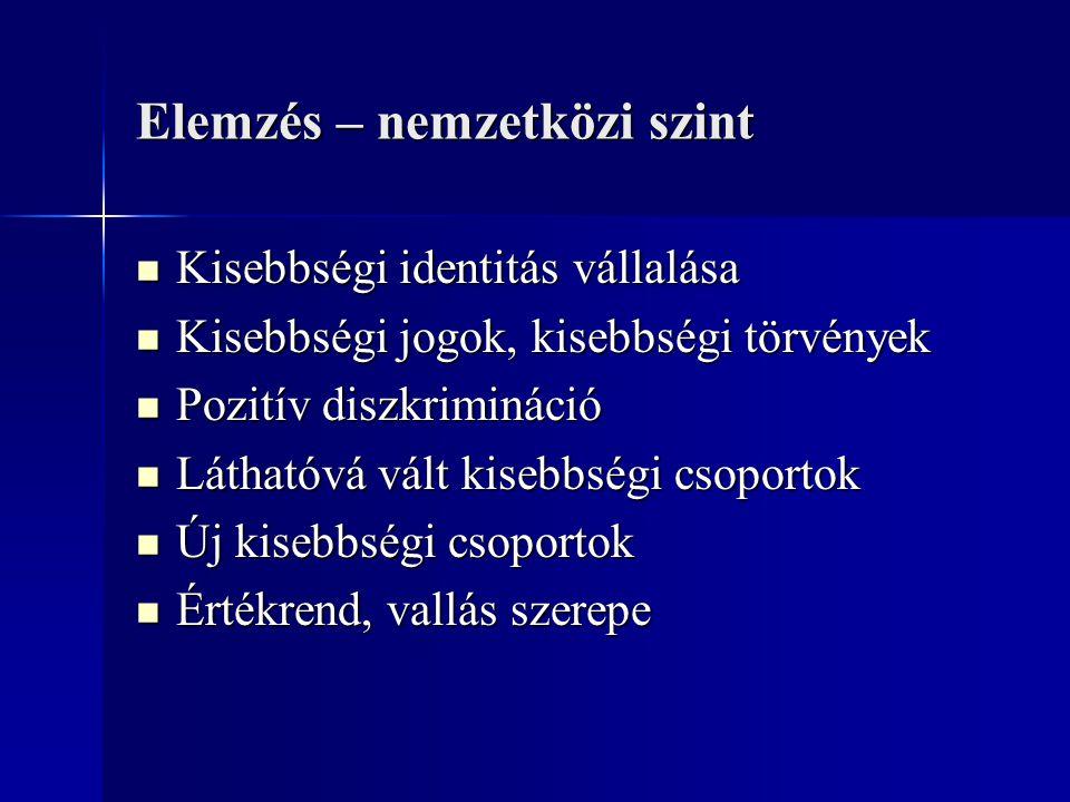 Elemzés – Magyarország (1) 1.Homoszexualitás – prüdéria, hárítás 2.
