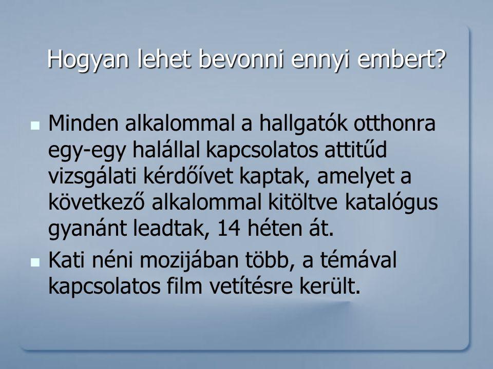 Számonkérés Ebben az évben volt először, hogy megadott szempontok szerint egy filmet- A belső tengert- is lehetett választani.