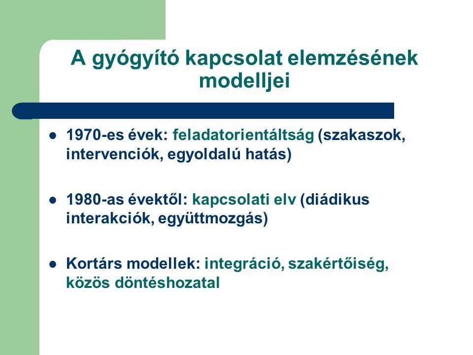 A gyógyító kapcsolat elemzésének modelljei 1970-es évek: feladatorientáltság (szakaszok, intervenciók, egyoldalú hatás) 1980-as évektől: kapcsolati elv (diádikus interakciók, együttmozgás) Kortárs modellek: integráció, szakértőiség, közös döntéshozatal