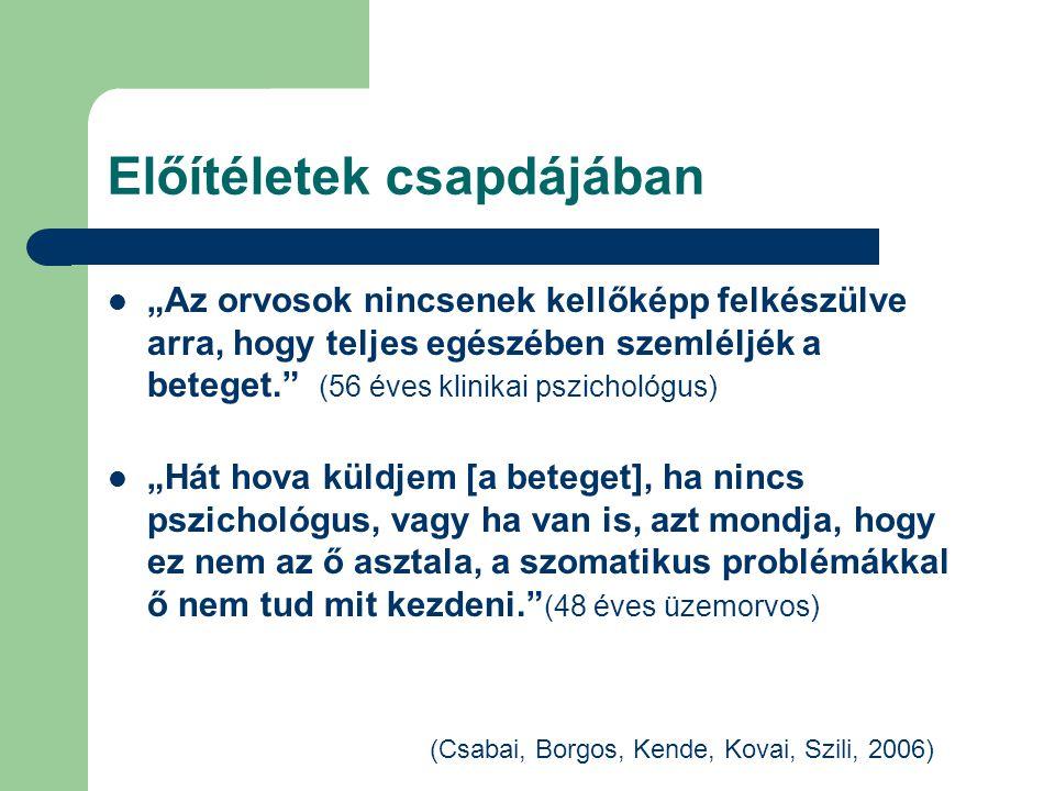 Szakmaközi kísérlet a gyakorlati oktatásban (DEOEC-MTA-SZTE kooperáció): Integratív gyógyító-beteg kapcsolati tréningcsoport (Csörsz, Csabai, Szili, 2008) (DEOEC előzmény: közös belgyógyászat és pszichológia gyakorlat)