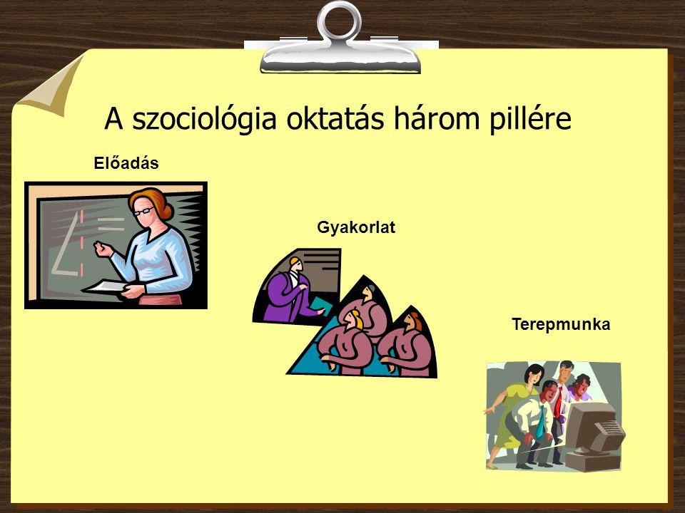 A szociológia oktatás három pillére Előadás Gyakorlat Terepmunka