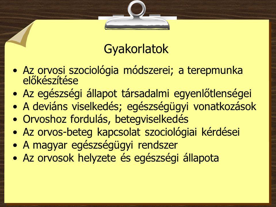Gyakorlatok Az orvosi szociológia módszerei; a terepmunka előkészítése Az egészségi állapot társadalmi egyenlőtlenségei A deviáns viselkedés; egészségügyi vonatkozások Orvoshoz fordulás, betegviselkedés Az orvos-beteg kapcsolat szociológiai kérdései A magyar egészségügyi rendszer Az orvosok helyzete és egészségi állapota