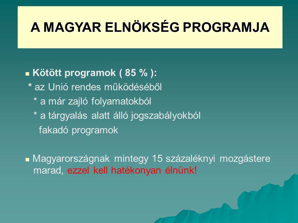 A MAGYAR ELNÖKSÉG PROGRAMJA Kötött programok ( 85 % ): * az Unió rendes működéséből * a már zajló folyamatokból * a tárgyalás alatt álló jogszabályokból fakadó programok Magyarországnak mintegy 15 százaléknyi mozgástere marad, ezzel kell hatékonyan élnünk!