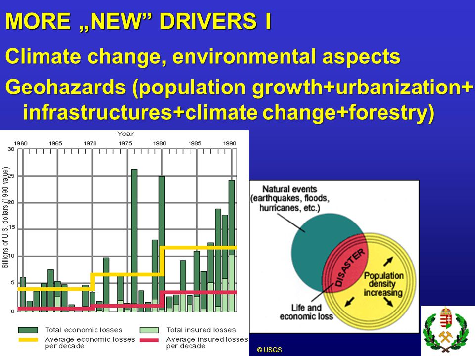 "Climate change, environmental aspects Geohazards (population growth+urbanization+ infrastructures+climate change+forestry) © USGS MORE ""NEW DRIVERS I"