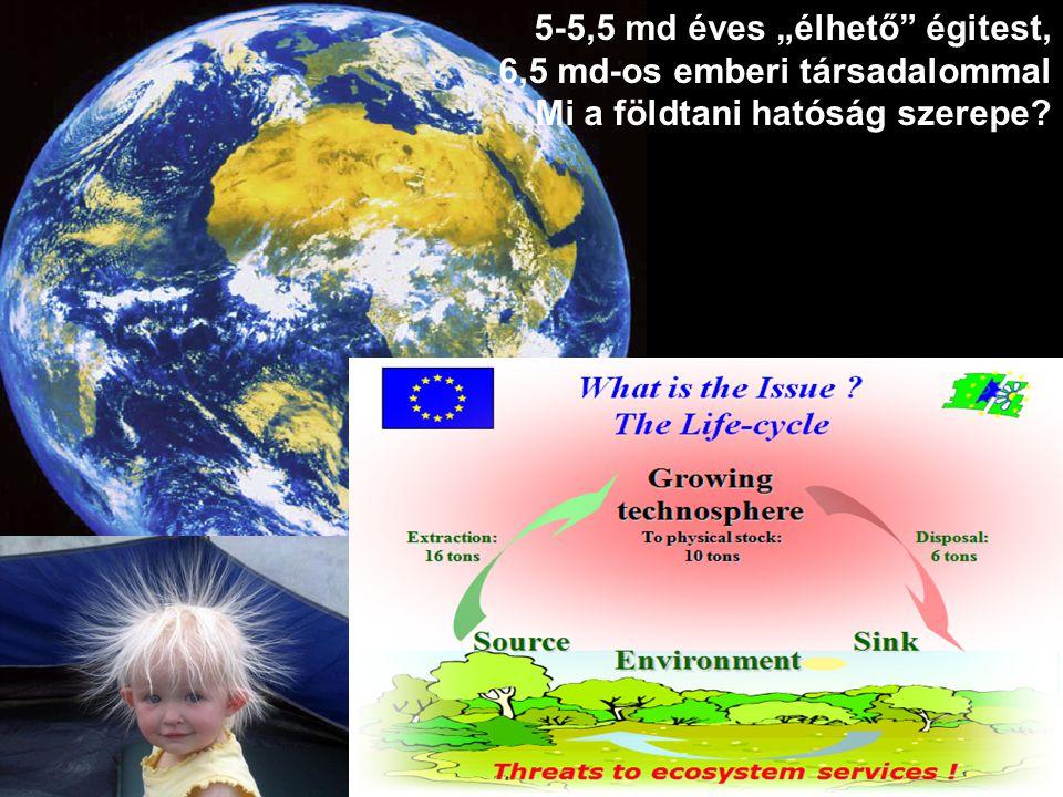 """5-5,5 md éves """"élhető"""" égitest, 6,5 md-os emberi társadalommal Mi a földtani hatóság szerepe?"""