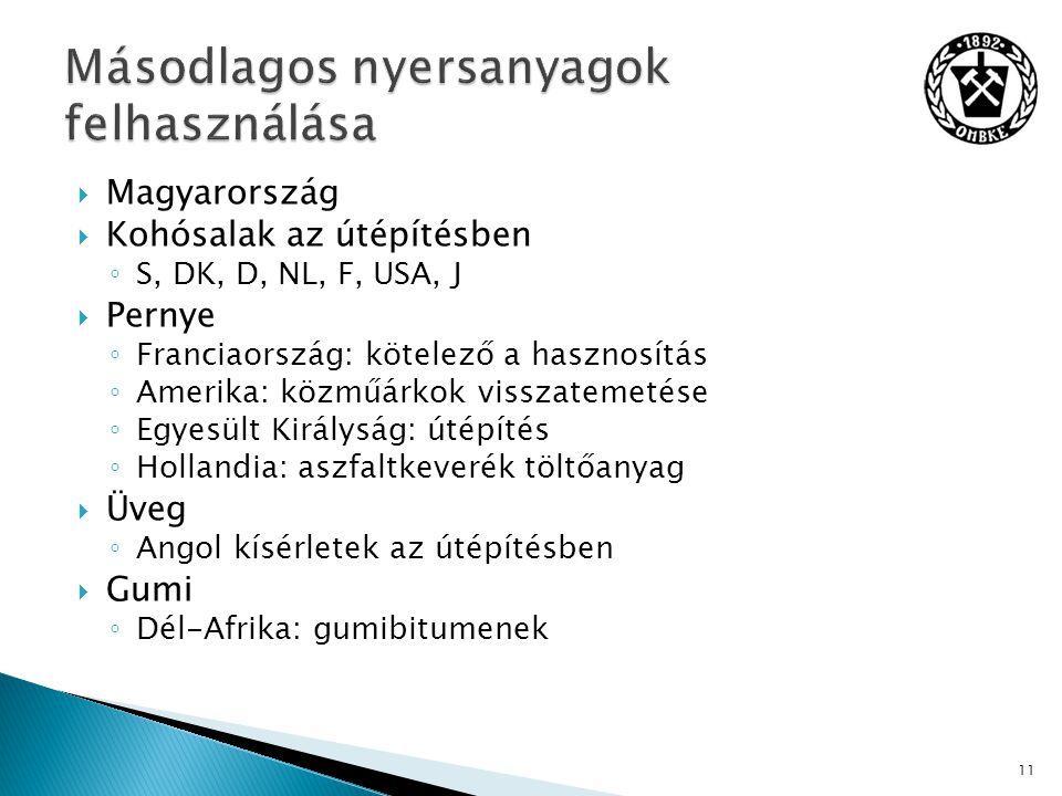  Magyarország  Kohósalak az útépítésben ◦ S, DK, D, NL, F, USA, J  Pernye ◦ Franciaország: kötelező a hasznosítás ◦ Amerika: közműárkok visszatemetése ◦ Egyesült Királyság: útépítés ◦ Hollandia: aszfaltkeverék töltőanyag  Üveg ◦ Angol kísérletek az útépítésben  Gumi ◦ Dél-Afrika: gumibitumenek 11
