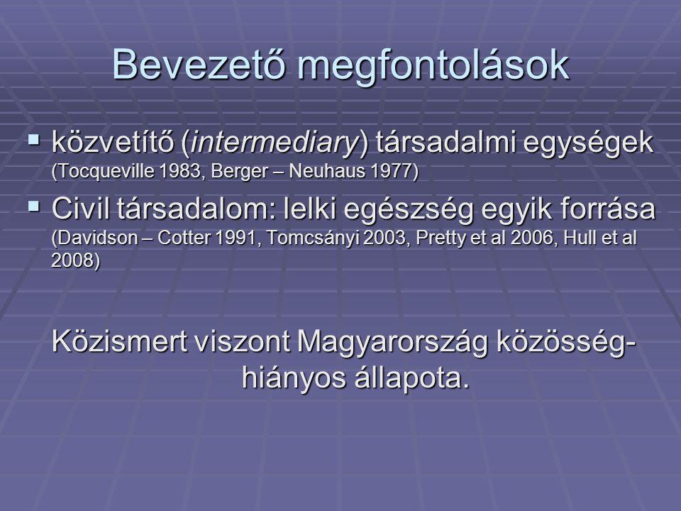 Magyar társadalom  Személyes és társadalmi bizalomhiány is igen magas (Matějů 2004)  Uez vonatkozik a barátságokra is (Utasi 2002, Utasi et al 2006)  Interperszonális kapcsolataink beszűkültek (Hankiss 1982, Kopp-Kovács 2006, Kopp 2008)  Viszont a családi kapcsolatok lényegesen erősebbek (Albert – Dávid 1998, 1999, Tomka 2002, 2008)  Hazánkban is elindult a közösségfejlesztés, közösségépítés