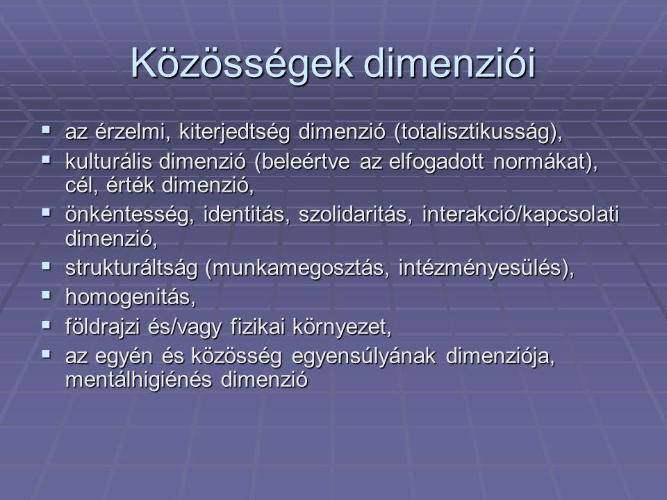 Közösségek dimenziói  az érzelmi, kiterjedtség dimenzió (totalisztikusság),  kulturális dimenzió (beleértve az elfogadott normákat), cél, érték dimenzió,  önkéntesség, identitás, szolidaritás, interakció/kapcsolati dimenzió,  strukturáltság (munkamegosztás, intézményesülés),  homogenitás,  földrajzi és/vagy fizikai környezet,  az egyén és közösség egyensúlyának dimenziója, mentálhigiénés dimenzió
