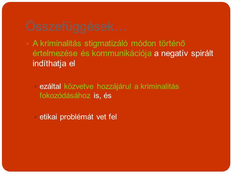 Összefüggések… A kriminalitás stigmatizáló módon történő értelmezése és kommunikációja a negatív spirált indíthatja el ezáltal közvetve hozzájárul a k