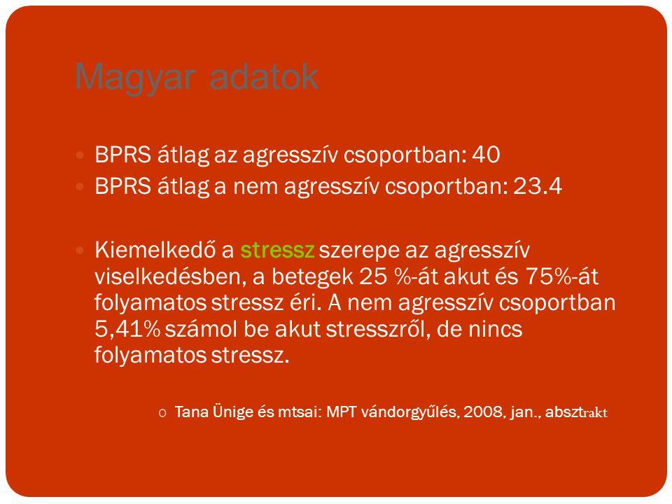 Magyar adatok BPRS átlag az agresszív csoportban: 40 BPRS átlag a nem agresszív csoportban: 23.4 Kiemelkedő a stressz szerepe az agresszív viselkedésb