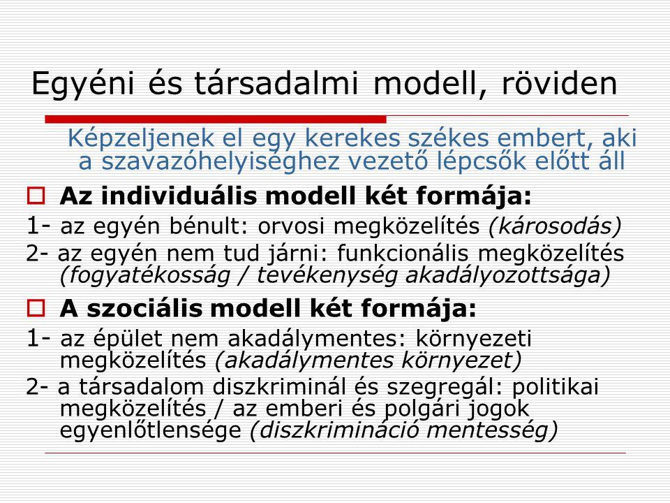 Egyéni és társadalmi modell, röviden Képzeljenek el egy kerekes székes embert, aki a szavazóhelyiséghez vezető lépcsők előtt áll  Az individuális modell két formája: 1- az egyén bénult: orvosi megközelítés (károsodás) 2- az egyén nem tud járni: funkcionális megközelítés (fogyatékosság / tevékenység akadályozottsága)  A szociális modell két formája: 1- az épület nem akadálymentes: környezeti megközelítés (akadálymentes környezet) 2- a társadalom diszkriminál és szegregál: politikai megközelítés / az emberi és polgári jogok egyenlőtlensége (diszkrimináció mentesség)