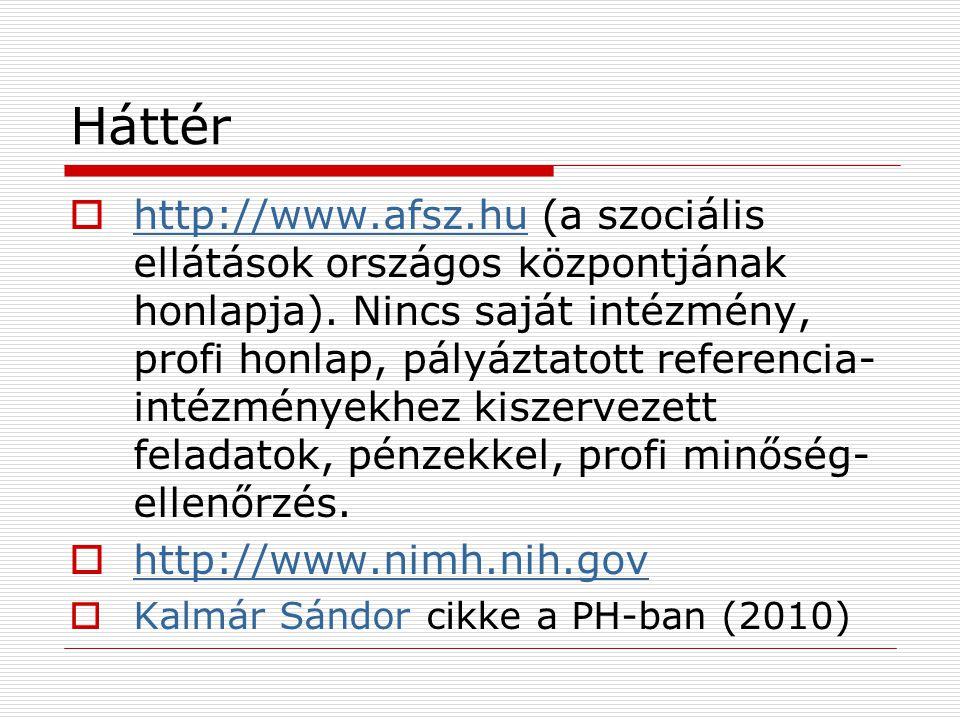 Háttér  http://www.afsz.hu (a szociális ellátások országos központjának honlapja). Nincs saját intézmény, profi honlap, pályáztatott referencia- inté