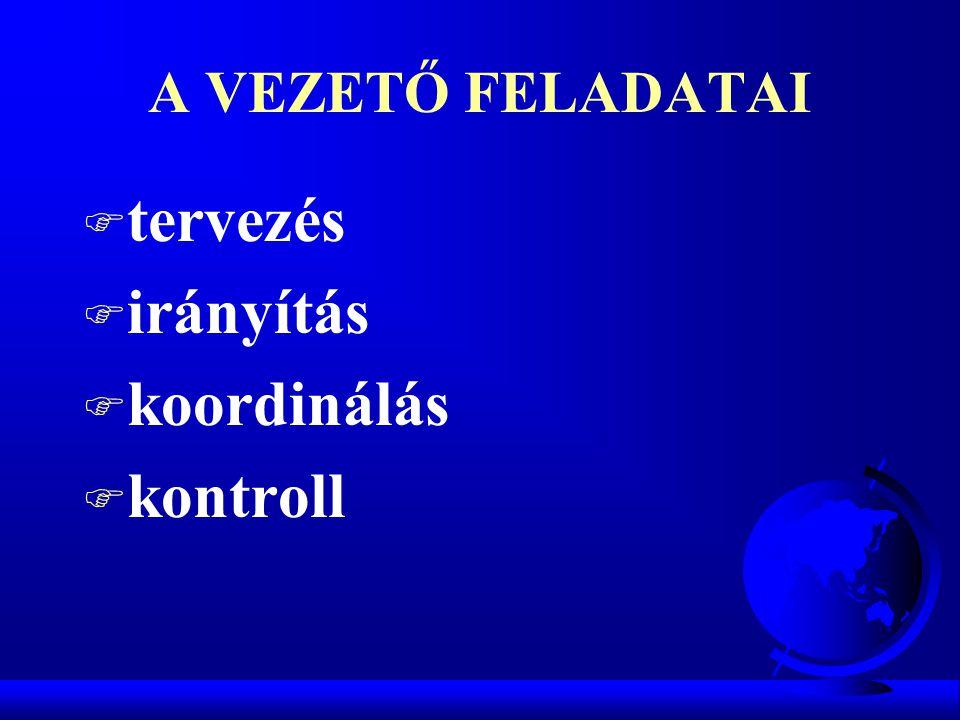 A VEZETŐ FELADATAI F tervezés F irányítás F koordinálás F kontroll